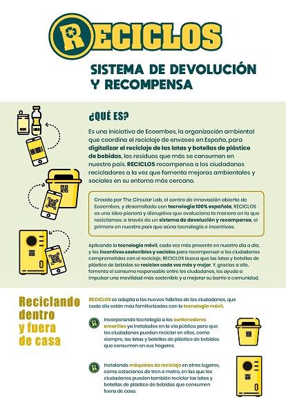 reciclos info