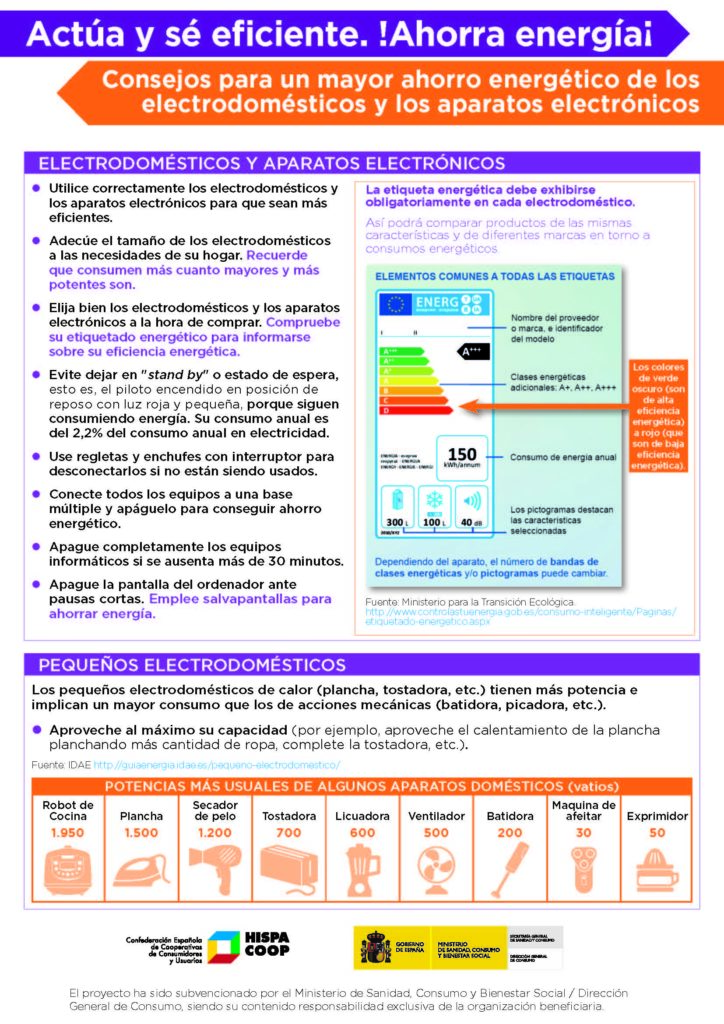 Consejos-de-ahorro-electrodomsticos-HISPACOOP